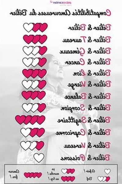 horoscope amour balance novembre 2020