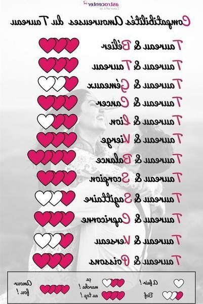 tarot amour arabe