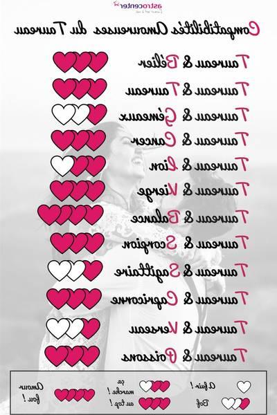 horoscope du jour amour santé travail