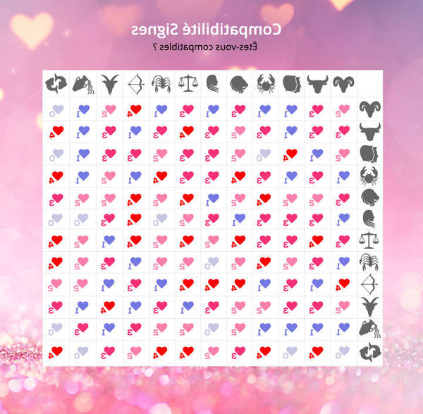horoscope amour 2020 gratuit